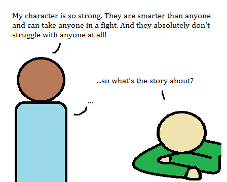 The problem with strong characters